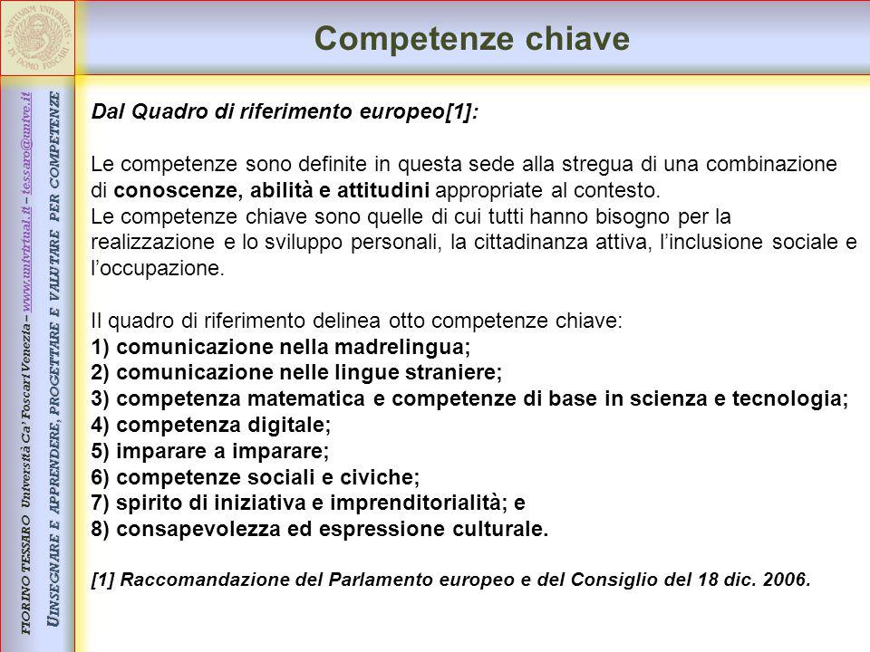 Competenze chiave Dal Quadro di riferimento europeo[1]: